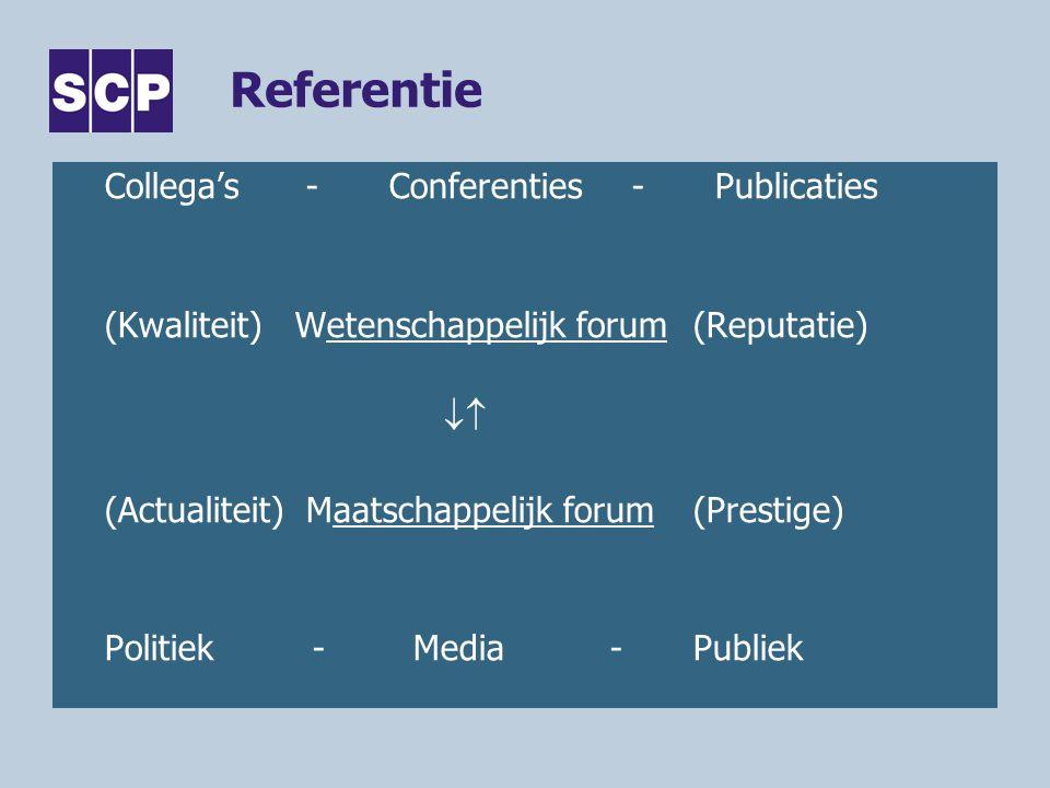 Referentie Collega's - Conferenties - Publicaties (Kwaliteit) Wetenschappelijk forum(Reputatie)  (Actualiteit) Maatschappelijk forum(Prestige) Politiek - Media -Publiek