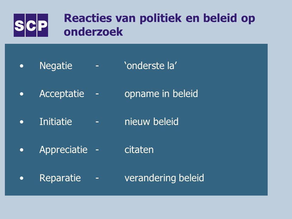 Reacties van politiek en beleid op onderzoek Negatie -'onderste la' Acceptatie-opname in beleid Initiatie-nieuw beleid Appreciatie- citaten Reparatie-verandering beleid