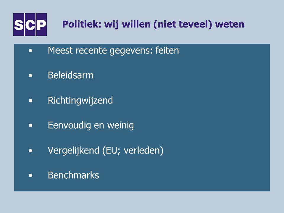 Politiek: wij willen (niet teveel) weten Meest recente gegevens: feiten Beleidsarm Richtingwijzend Eenvoudig en weinig Vergelijkend (EU; verleden) Benchmarks