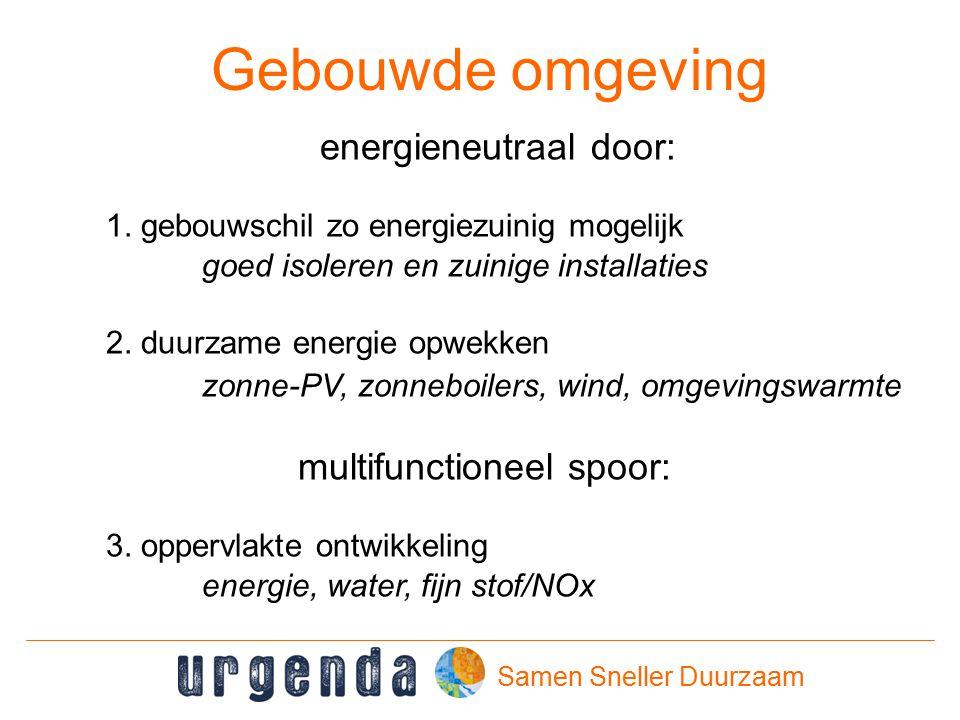 Samen Sneller Duurzaam Gebouwde omgeving energieneutraal door: 1.