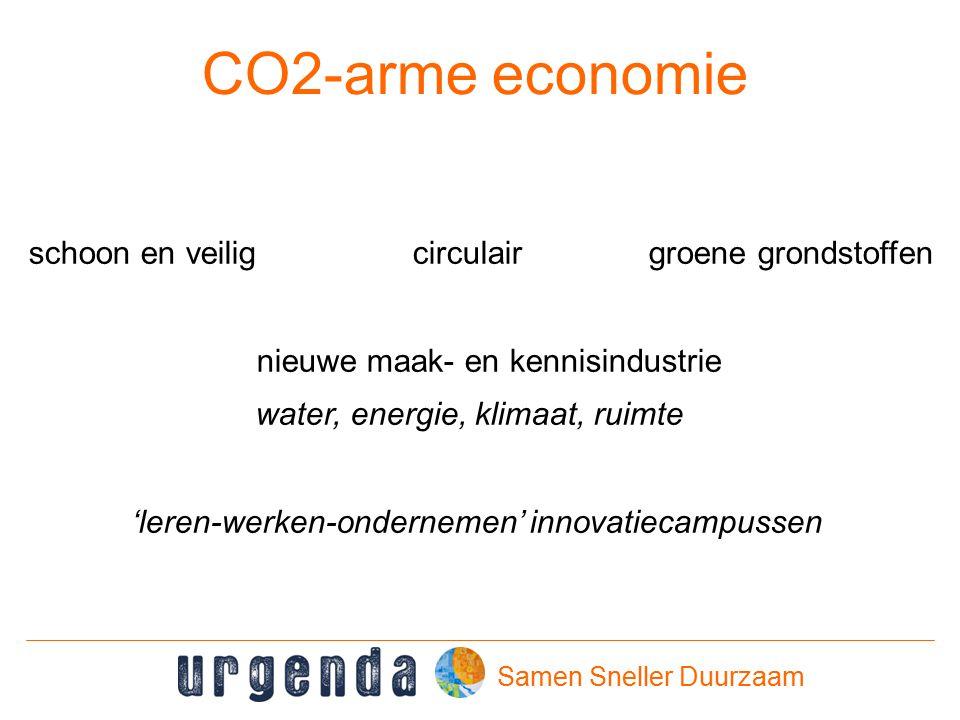 Samen Sneller Duurzaam CO2-arme economie schoon en veiligcirculair groene grondstoffen nieuwe maak- en kennisindustrie water, energie, klimaat, ruimte 'leren-werken-ondernemen' innovatiecampussen