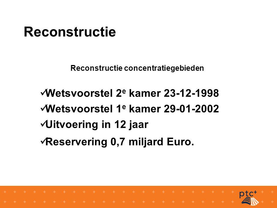 Reconstructie concentratiegebieden Wetsvoorstel 2 e kamer 23-12-1998 Wetsvoorstel 1 e kamer 29-01-2002 Uitvoering in 12 jaar Reservering 0,7 miljard Euro.