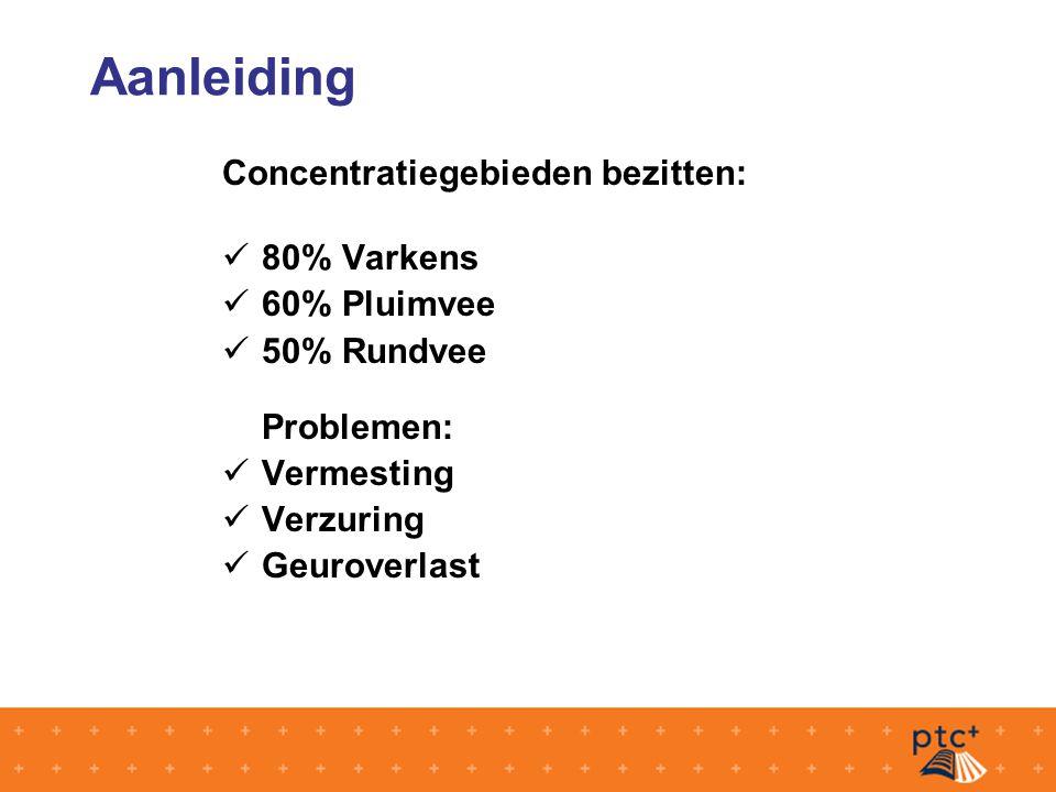 Aanleiding Concentratiegebieden bezitten: 80% Varkens 60% Pluimvee 50% Rundvee Problemen: Vermesting Verzuring Geuroverlast