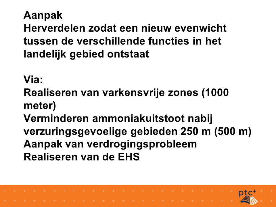 Aanpak Herverdelen zodat een nieuw evenwicht tussen de verschillende functies in het landelijk gebied ontstaat Via: Realiseren van varkensvrije zones (1000 meter) Verminderen ammoniakuitstoot nabij verzuringsgevoelige gebieden 250 m (500 m) Aanpak van verdrogingsprobleem Realiseren van de EHS