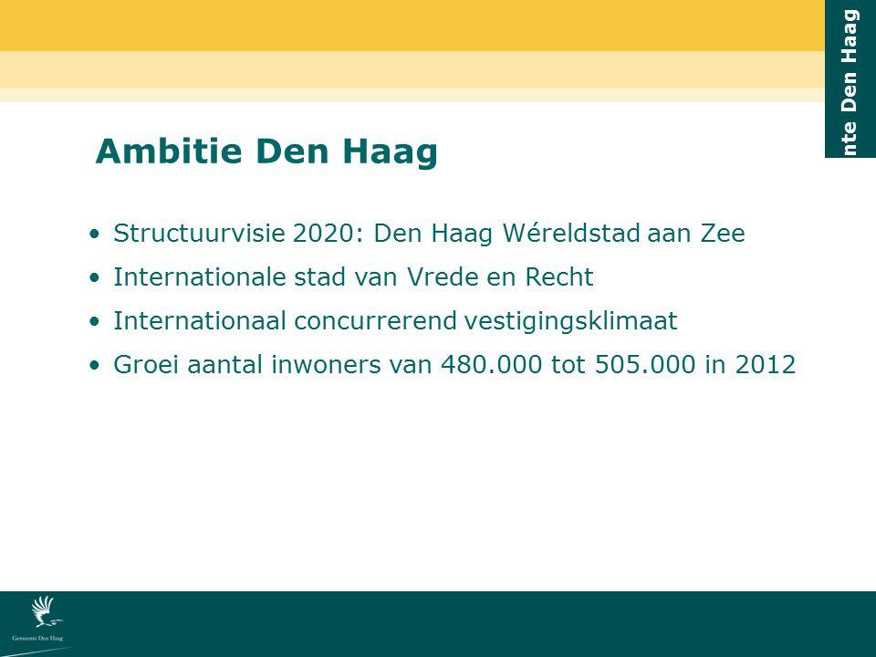 Gemeente Den Haag Ambitie Den Haag Structuurvisie 2020: Den Haag Wéreldstad aan Zee Internationale stad van Vrede en Recht Internationaal concurrerend