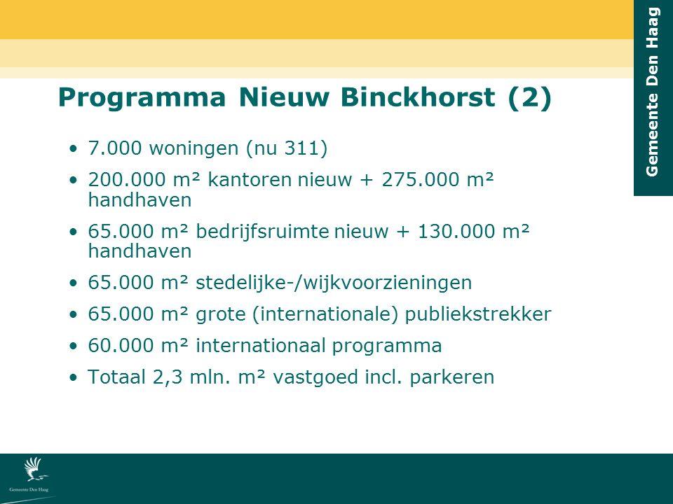 Gemeente Den Haag 7.000 woningen (nu 311) 200.000 m² kantoren nieuw + 275.000 m² handhaven 65.000 m² bedrijfsruimte nieuw + 130.000 m² handhaven 65.00