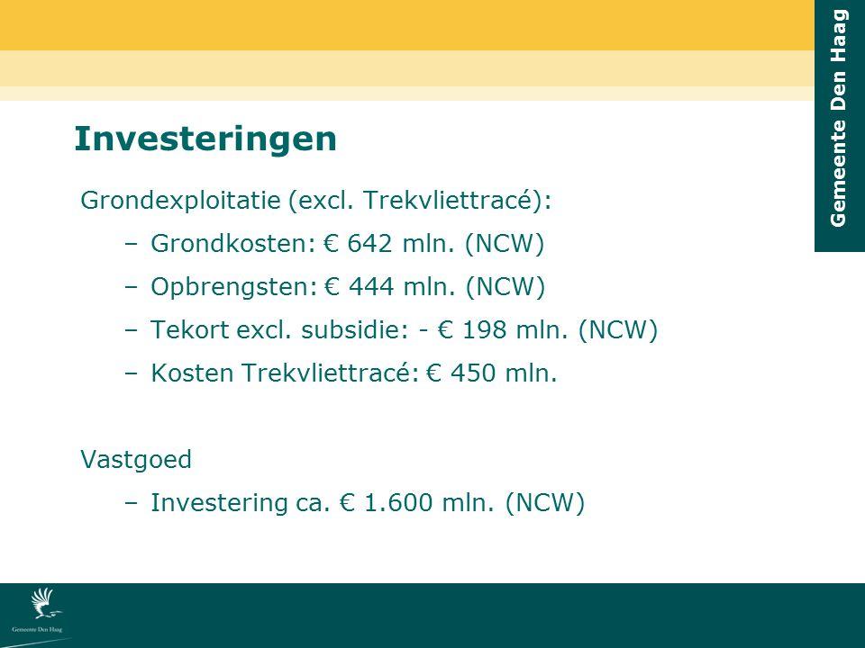Investeringen Grondexploitatie (excl. Trekvliettracé): –Grondkosten: € 642 mln. (NCW) –Opbrengsten: € 444 mln. (NCW) –Tekort excl. subsidie: - € 198 m