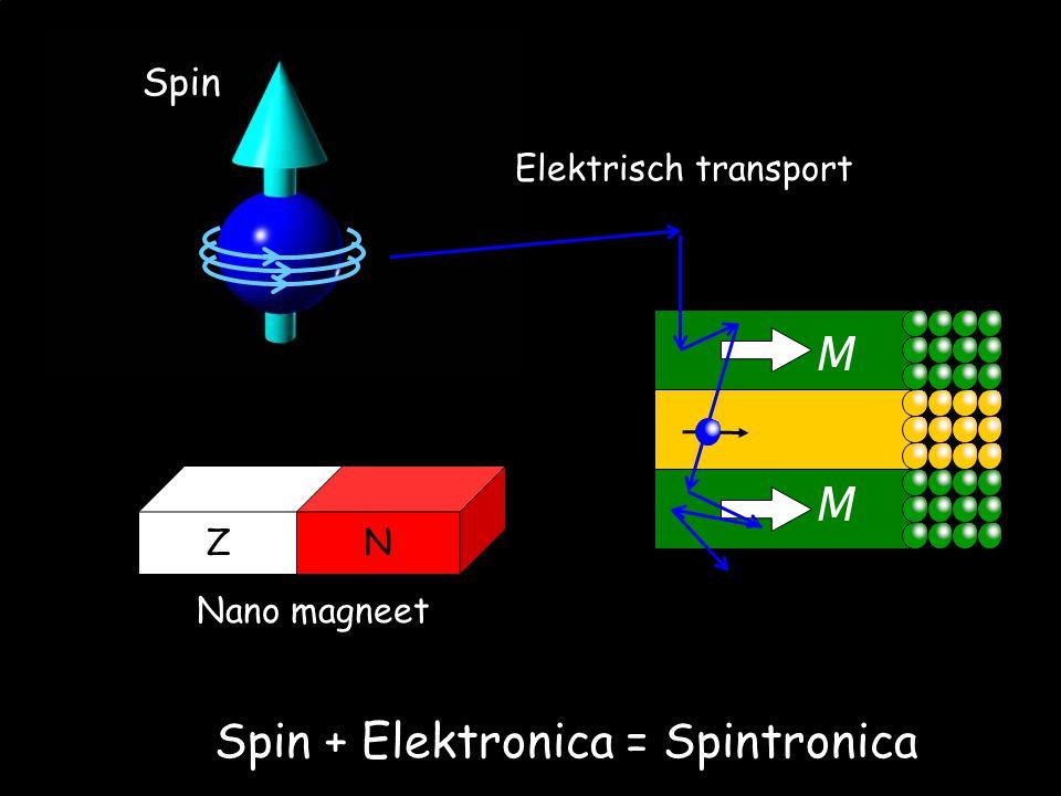 Bert Koopmans, 5-10-2007 - 1 M M Spin Nano magneet Elektrisch transport Spin + Elektronica = Spintronica ZN