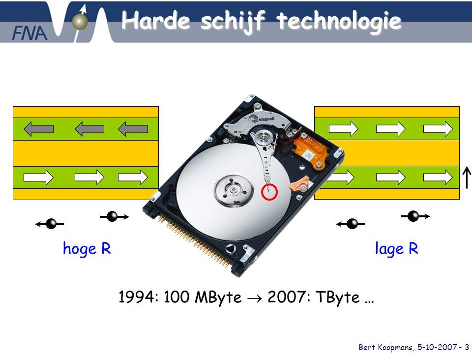 Bert Koopmans, 5-10-2007 - 3 Harde schijf technologie 1994: 100 MByte  2007: TByte … lage Rhoge R