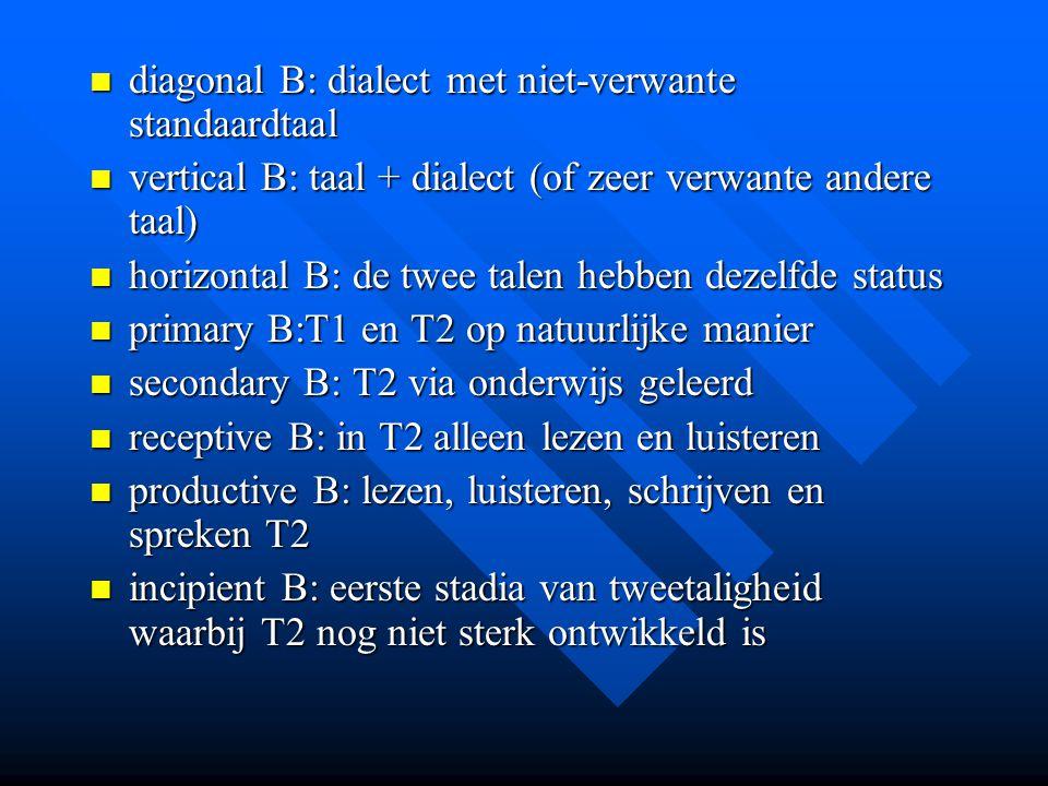 diagonal B: dialect met niet-verwante standaardtaal diagonal B: dialect met niet-verwante standaardtaal vertical B: taal + dialect (of zeer verwante a