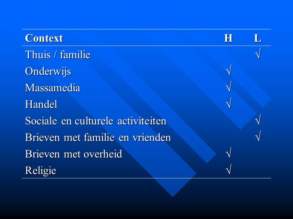 ContextHL Thuis / familie √ Onderwijs√ Massamedia√ Handel√ Sociale en culturele activiteiten √ Brieven met familie en vrienden √ Brieven met overheid