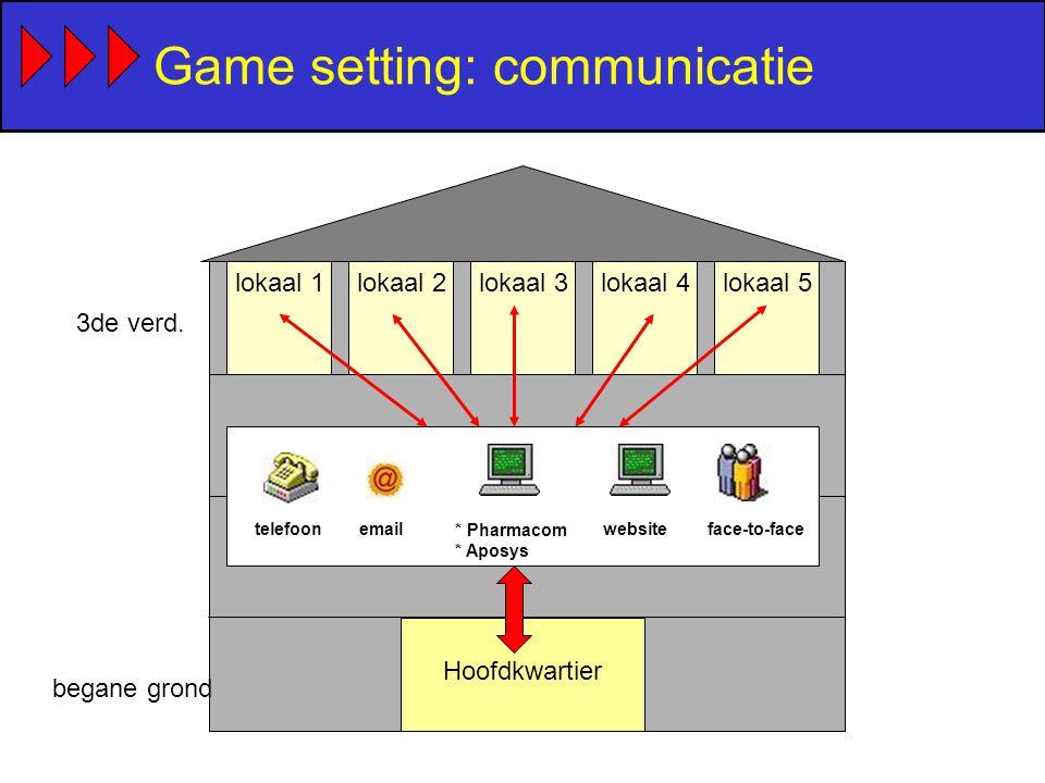 Game setting: communicatie Hoofdkwartier lokaal 1lokaal 2lokaal 3lokaal 4lokaal 5 begane grond 3de verd.