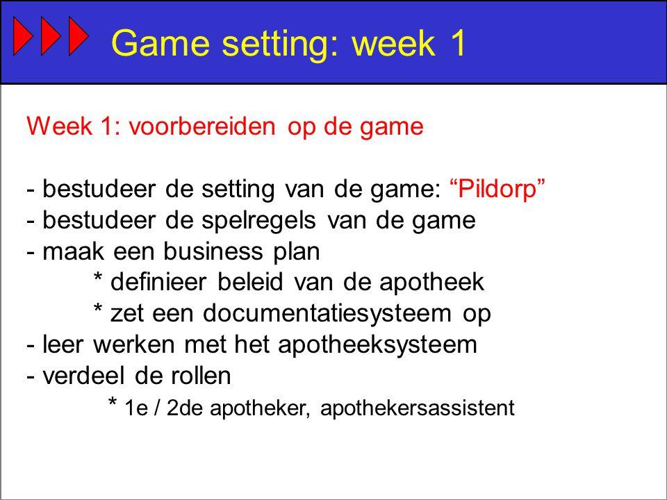 Week 1: voorbereiden op de game - bestudeer de setting van de game: Pildorp - bestudeer de spelregels van de game - maak een business plan * definieer beleid van de apotheek * zet een documentatiesysteem op - leer werken met het apotheeksysteem - verdeel de rollen * 1e / 2de apotheker, apothekersassistent Game setting: week 1