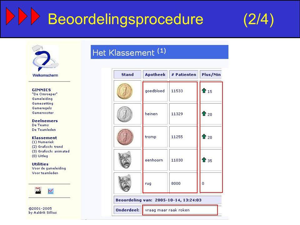 Beoordelingsprocedure(2/4)