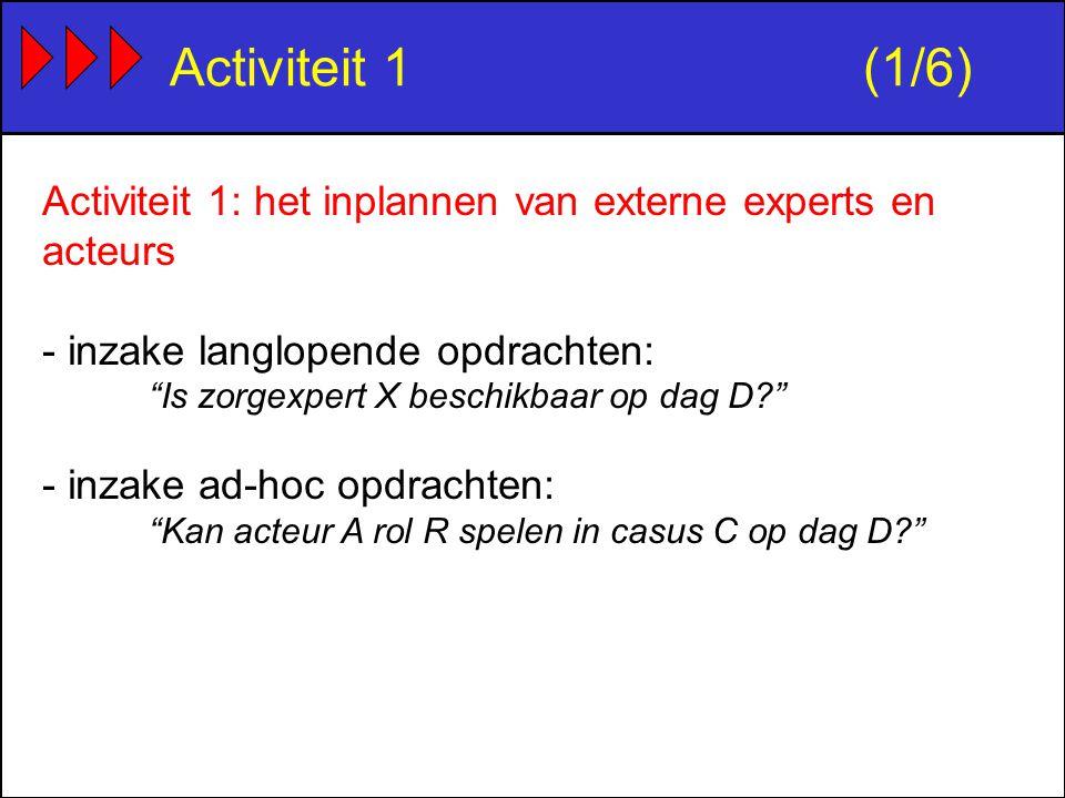 Activiteit 1(1/6) Activiteit 1: het inplannen van externe experts en acteurs - inzake langlopende opdrachten: Is zorgexpert X beschikbaar op dag D? - inzake ad-hoc opdrachten: Kan acteur A rol R spelen in casus C op dag D?
