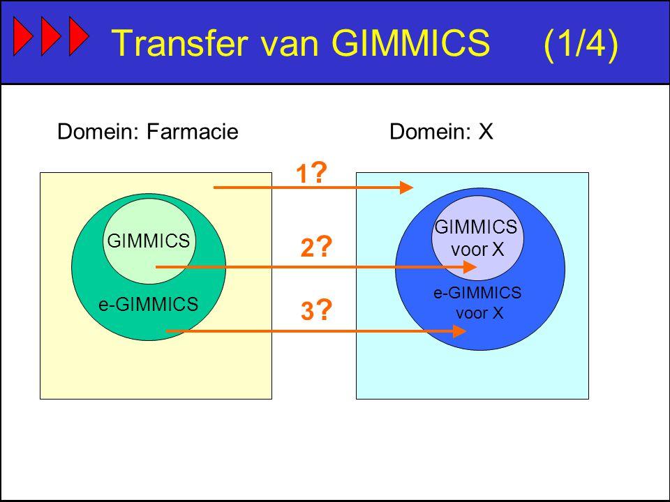 Transfer van GIMMICS(1/4) Domein: Farmacie e-GIMMICS GIMMICS Domein: X e-GIMMICS voor X GIMMICS voor X 1 1.