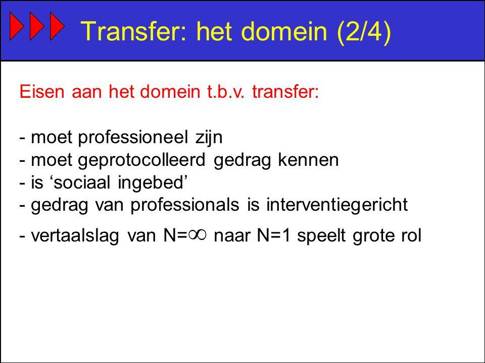 Transfer: het domein (2/4) Eisen aan het domein t.b.v.