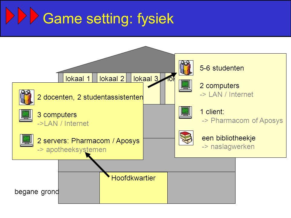 Game setting: fysiek Hoofdkwartier lokaal 1lokaal 2lokaal 3lokaal 4lokaal 5 begane grond 3e verd.