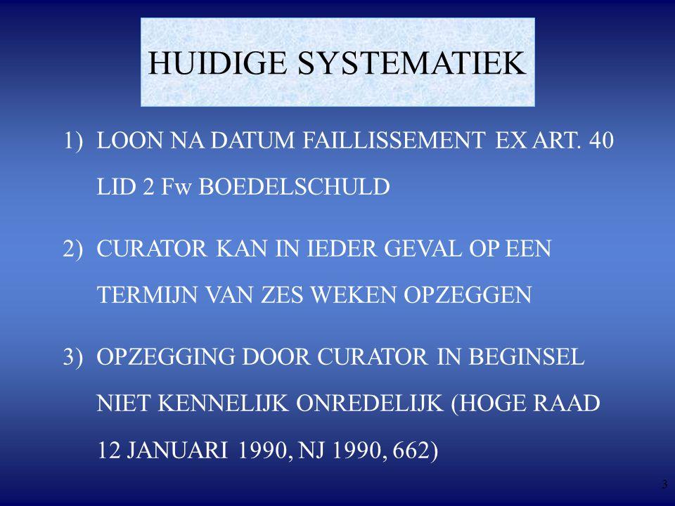 3 HUIDIGE SYSTEMATIEK 1)LOON NA DATUM FAILLISSEMENT EX ART.