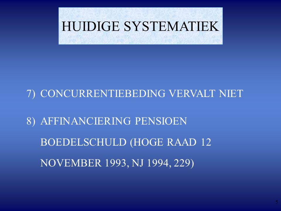 5 HUIDIGE SYSTEMATIEK 7) CONCURRENTIEBEDING VERVALT NIET 8)AFFINANCIERING PENSIOEN BOEDELSCHULD ( HOGE RAAD 12 NOVEMBER 1993, NJ 1994, 229)