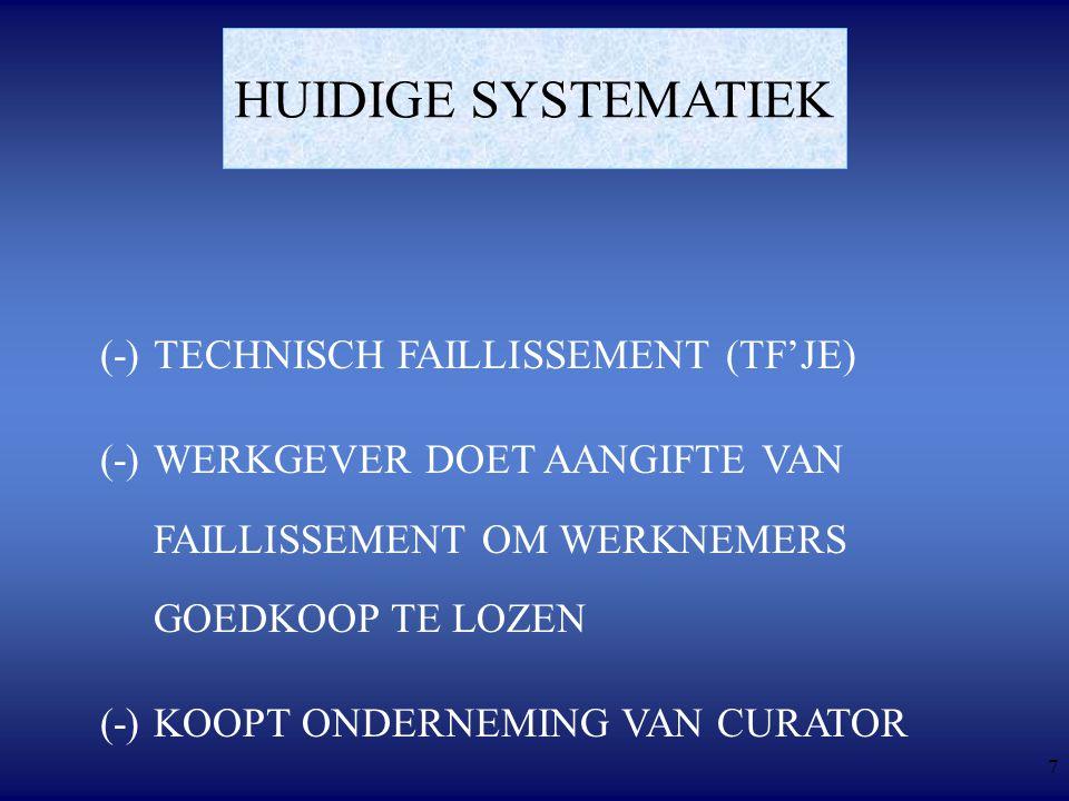 7 HUIDIGE SYSTEMATIEK (-)TECHNISCH FAILLISSEMENT (TF'JE) (-)WERKGEVER DOET AANGIFTE VAN FAILLISSEMENT OM WERKNEMERS GOEDKOOP TE LOZEN (-)KOOPT ONDERNEMING VAN CURATOR
