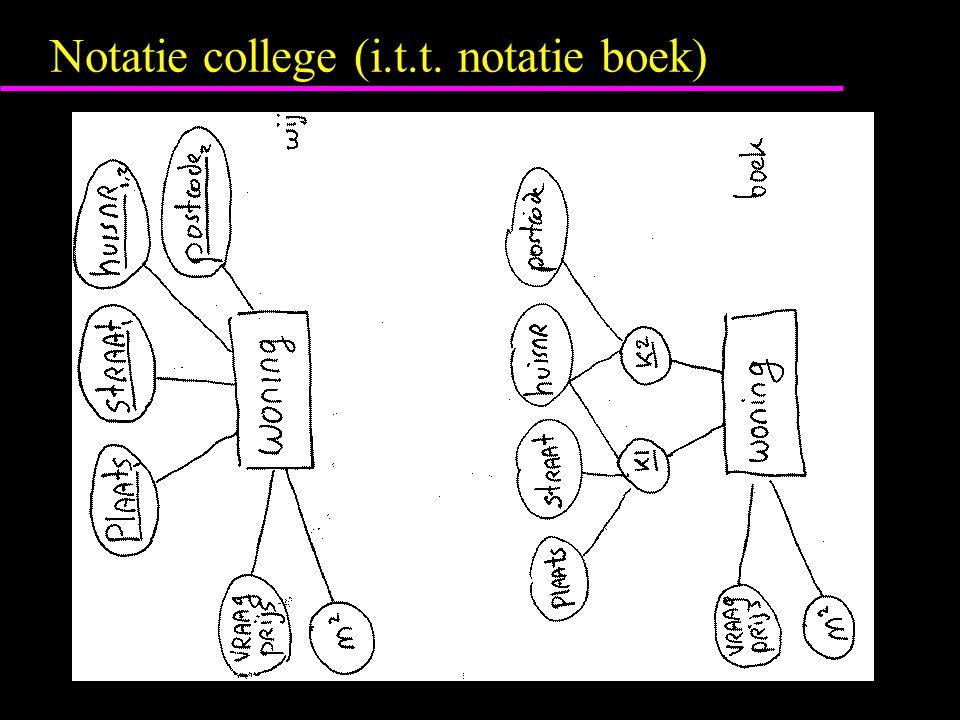 Notatie college (i.t.t. notatie boek)