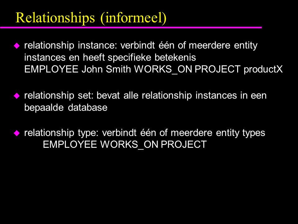 Relationships (informeel) u relationship instance: verbindt één of meerdere entity instances en heeft specifieke betekenis EMPLOYEE John Smith WORKS_O