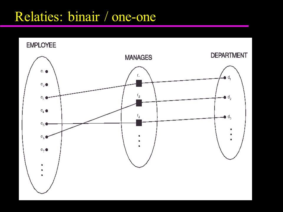 Relaties: binair / one-one