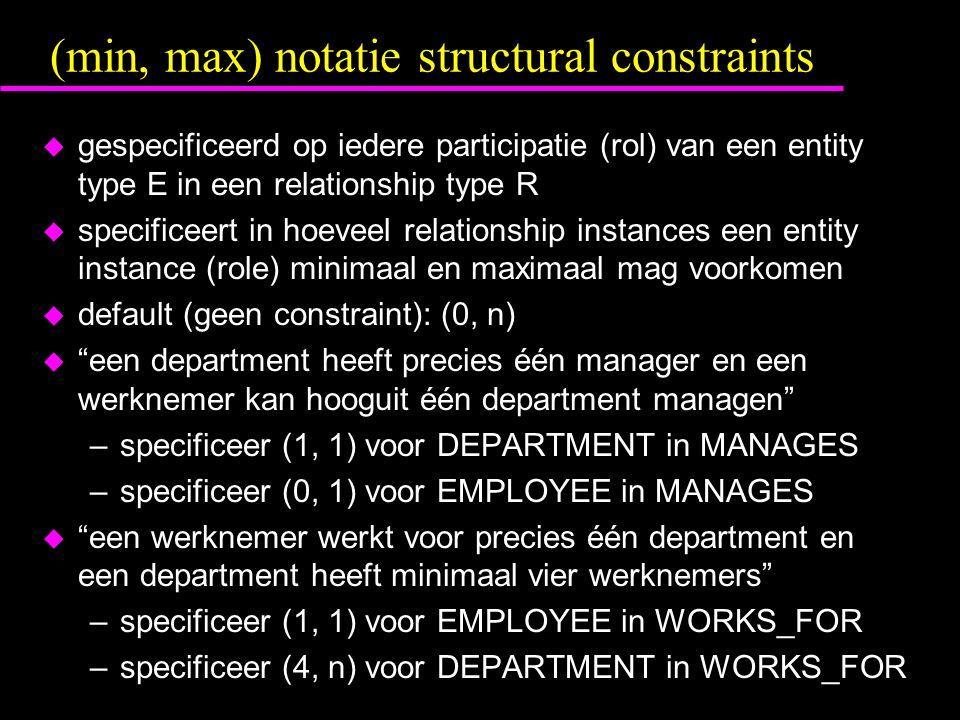 (min, max) notatie structural constraints u gespecificeerd op iedere participatie (rol) van een entity type E in een relationship type R u specificeer