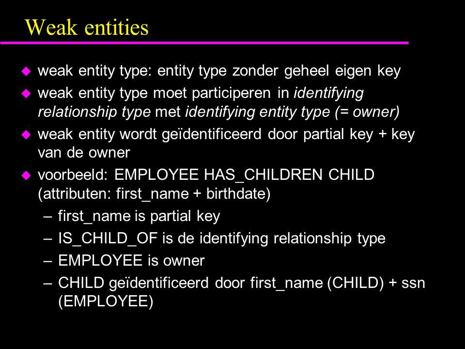 Weak entities u weak entity type: entity type zonder geheel eigen key u weak entity type moet participeren in identifying relationship type met identi