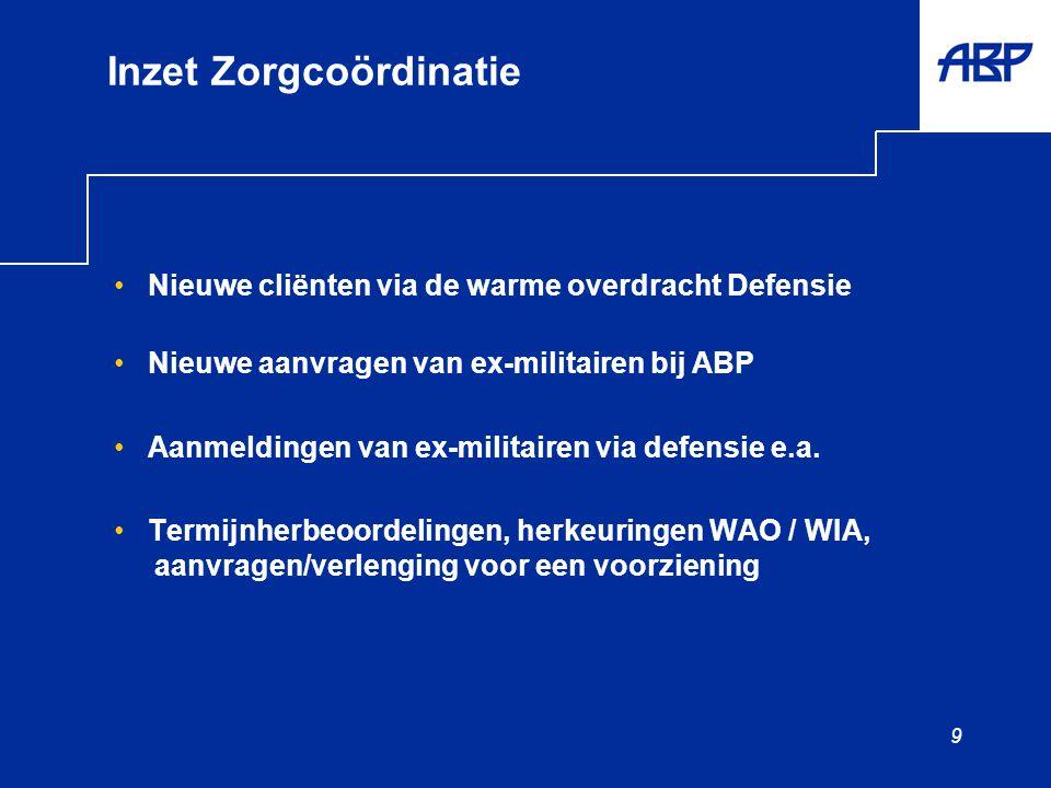 9 Nieuwe cliënten via de warme overdracht Defensie Nieuwe aanvragen van ex-militairen bij ABP Aanmeldingen van ex-militairen via defensie e.a.