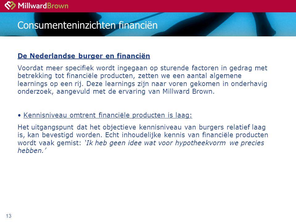 13 Consumenteninzichten financiën De Nederlandse burger en financiën Voordat meer specifiek wordt ingegaan op sturende factoren in gedrag met betrekking tot financiële producten, zetten we een aantal algemene learnings op een rij.