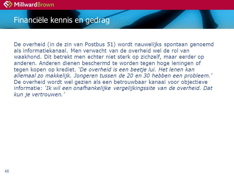 46 Financiële kennis en gedrag De overheid (in de zin van Postbus 51) wordt nauwelijks spontaan genoemd als informatiekanaal.