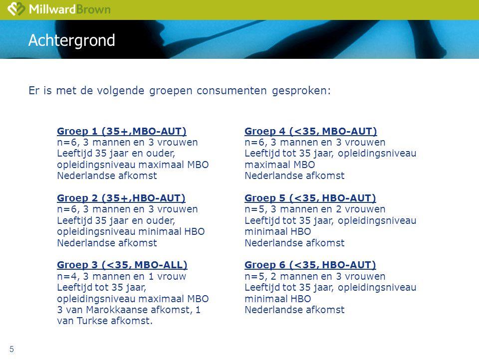 5 Achtergrond Er is met de volgende groepen consumenten gesproken: Groep 1 (35+,MBO-AUT) n=6, 3 mannen en 3 vrouwen Leeftijd 35 jaar en ouder, opleidingsniveau maximaal MBO Nederlandse afkomst Groep 2 (35+,HBO-AUT) n=6, 3 mannen en 3 vrouwen Leeftijd 35 jaar en ouder, opleidingsniveau minimaal HBO Nederlandse afkomst Groep 3 (<35, MBO-ALL) n=4, 3 mannen en 1 vrouw Leeftijd tot 35 jaar, opleidingsniveau maximaal MBO 3 van Marokkaanse afkomst, 1 van Turkse afkomst.