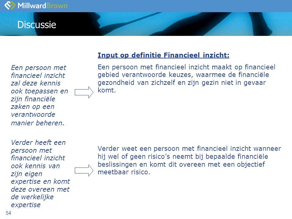 54 Discussie Een persoon met financieel inzicht zal deze kennis ook toepassen en zijn financiële zaken op een verantwoorde manier beheren.