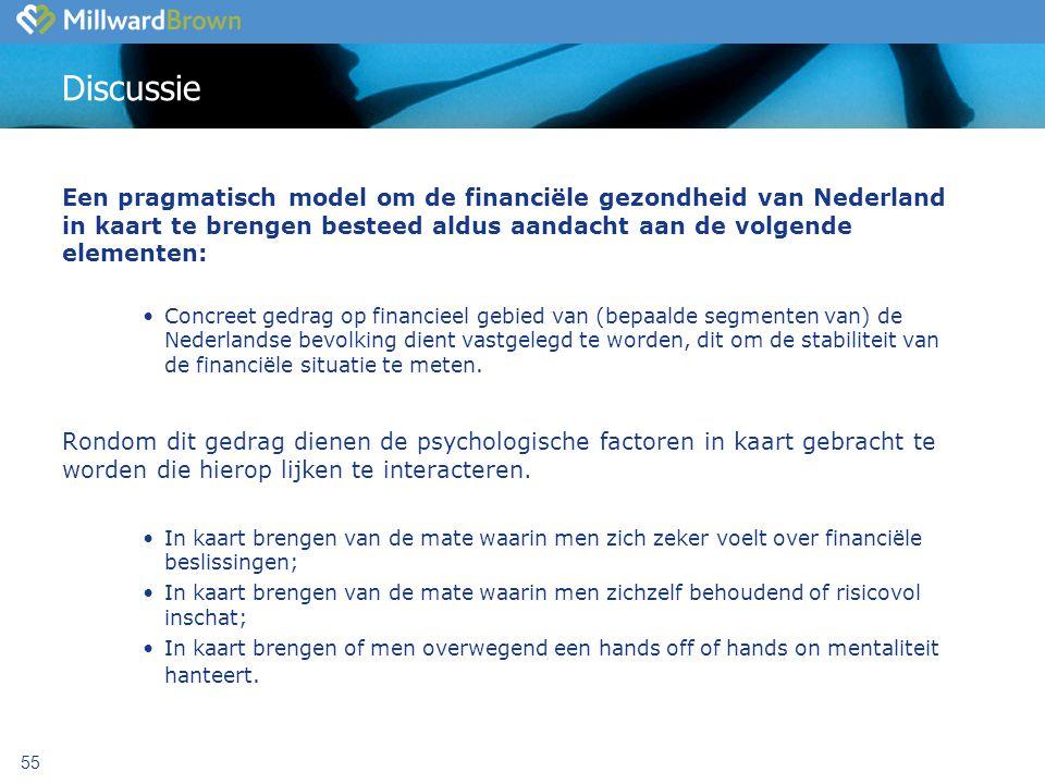 55 Discussie Een pragmatisch model om de financiële gezondheid van Nederland in kaart te brengen besteed aldus aandacht aan de volgende elementen: Concreet gedrag op financieel gebied van (bepaalde segmenten van) de Nederlandse bevolking dient vastgelegd te worden, dit om de stabiliteit van de financiële situatie te meten.