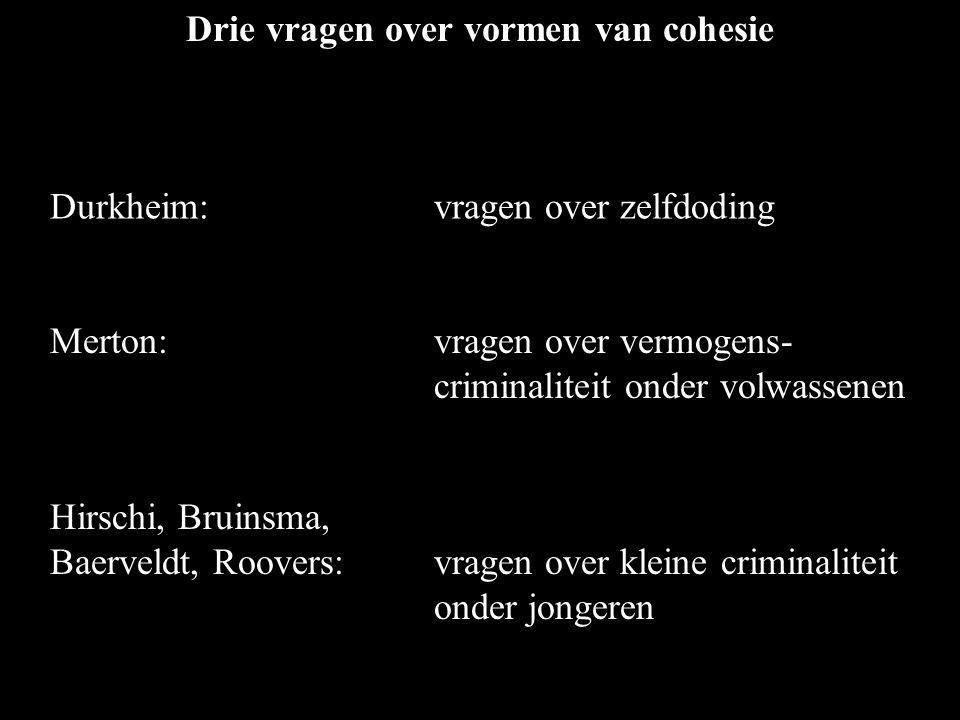 Merton: vragen over vermogens- criminaliteit onder volwassenen Hirschi, Bruinsma, Baerveldt, Roovers: vragen over kleine criminaliteit onder jongeren Drie vragen over vormen van cohesie Durkheim: vragen over zelfdoding
