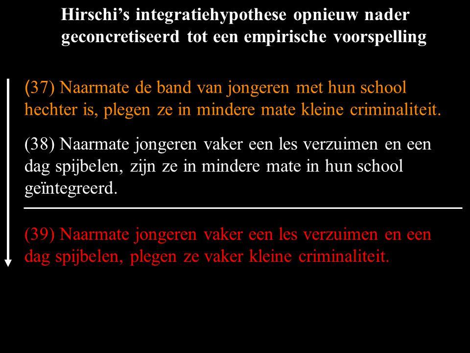 (38) Naarmate jongeren vaker een les verzuimen en een dag spijbelen, zijn ze in mindere mate in hun school geïntegreerd.