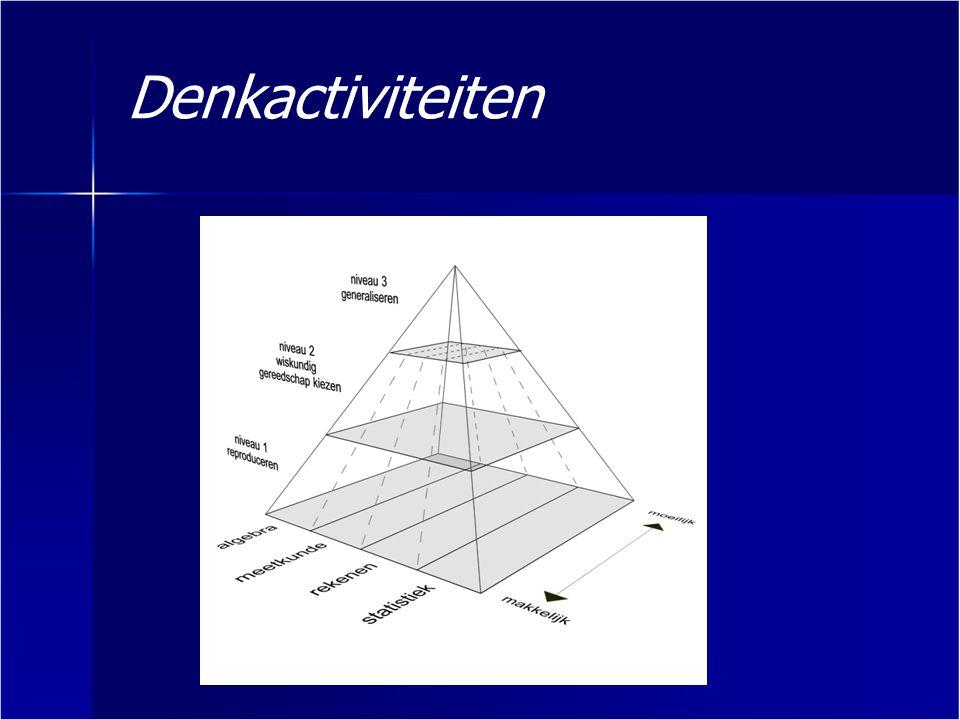  Niveau I:Reproductie, definities, feiten, standaard procedures …  Niveau II:Verbindingen leggen, informatie combineren, eigen (wiskundig) gereedschap kiezen …  Niveau III:Modellen maken/gebruiken, redeneren, generaliseren, inzicht tonen …