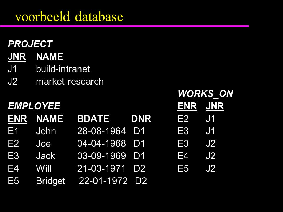voorbeeld database PROJECT JNRNAME J1build-intranet J2market-research WORKS_ON EMPLOYEEENRJNR ENRNAME BDATE DNR E2J1 E1John 28-08-1964 D1 E3J1 E2Joe 04-04-1968 D1 E3J2 E3Jack 03-09-1969 D1 E4J2 E4Will 21-03-1971 D2 E5J2 E5Bridget 22-01-1972 D2