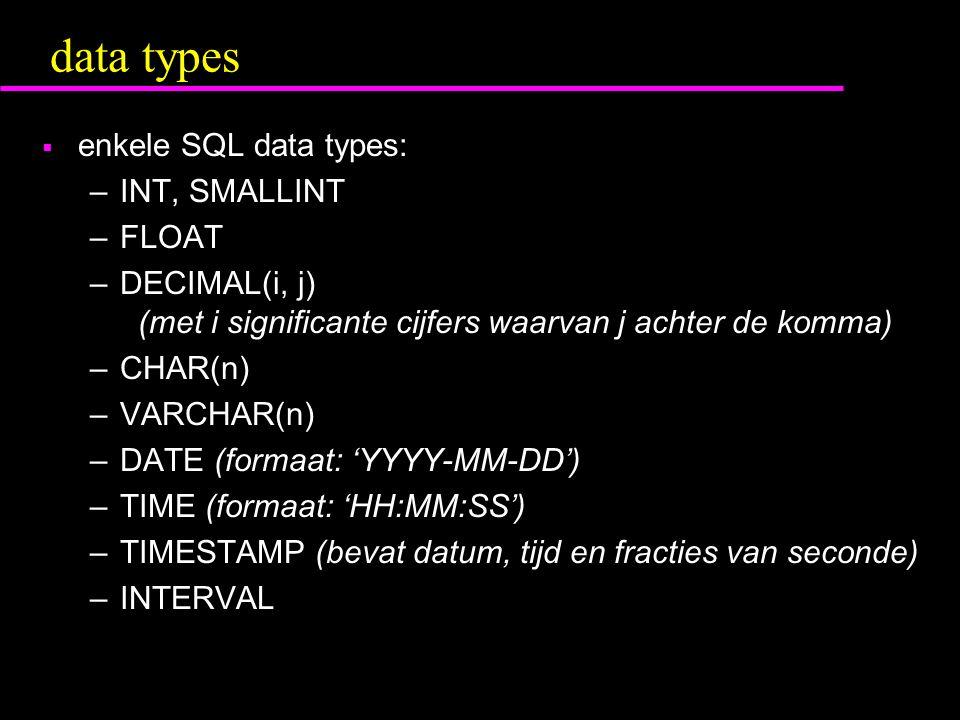 data types  enkele SQL data types: –INT, SMALLINT –FLOAT –DECIMAL(i, j) (met i significante cijfers waarvan j achter de komma) –CHAR(n) –VARCHAR(n) –DATE (formaat: 'YYYY-MM-DD') –TIME (formaat: 'HH:MM:SS') –TIMESTAMP (bevat datum, tijd en fracties van seconde) –INTERVAL