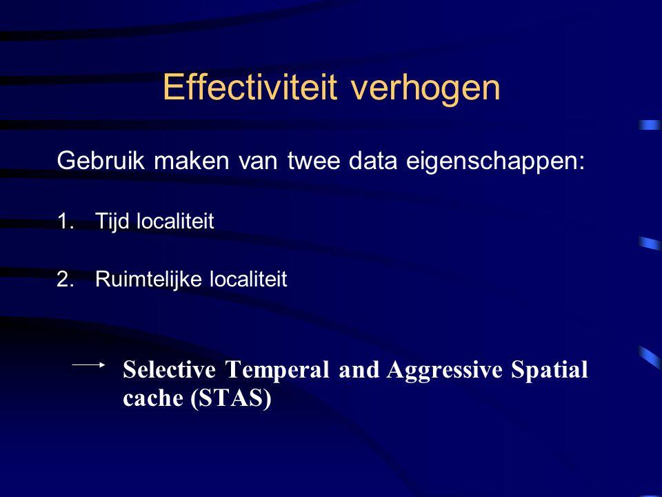 Effectiviteit verhogen Gebruik maken van twee data eigenschappen: 1.Tijd localiteit 2.Ruimtelijke localiteit Selective Temperal and Aggressive Spatial cache (STAS)