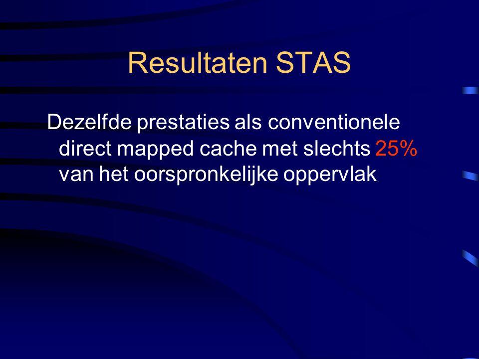 Resultaten STAS Dezelfde prestaties als conventionele direct mapped cache met slechts 25% van het oorspronkelijke oppervlak