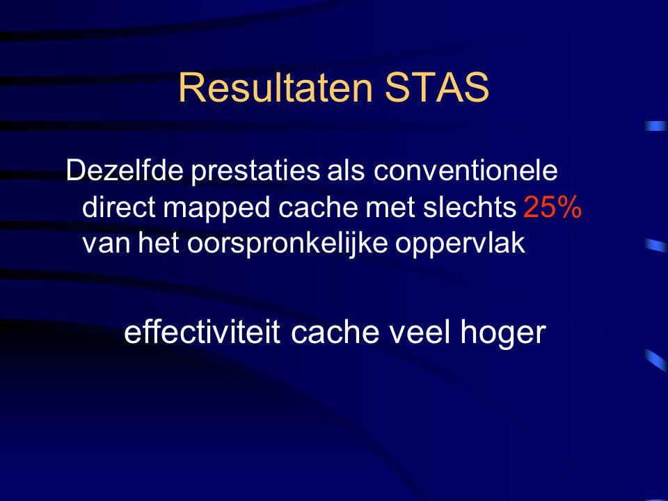 Resultaten STAS Dezelfde prestaties als conventionele direct mapped cache met slechts 25% van het oorspronkelijke oppervlak effectiviteit cache veel hoger