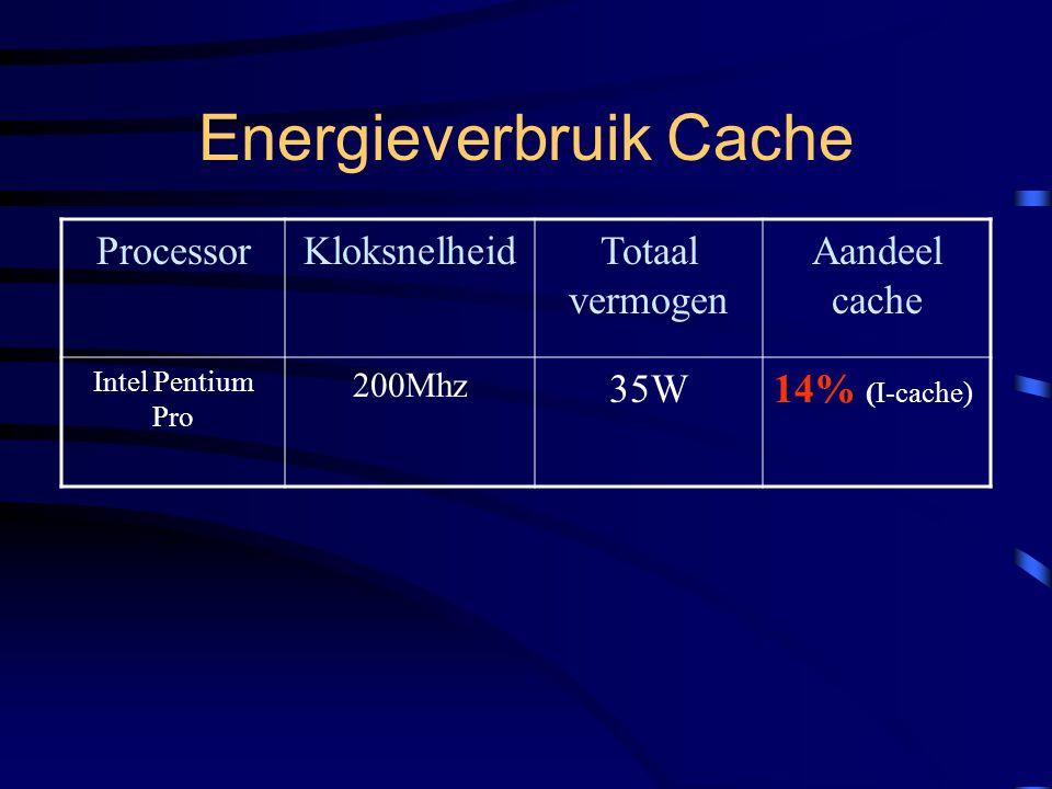 Energieverbruik Cache ProcessorKloksnelheidTotaal vermogen Aandeel cache Intel Pentium Pro 200Mhz 35W14% (I-cache) DEC Alpha 21164PC 433Mhz 32,5W25% (L1,L2)