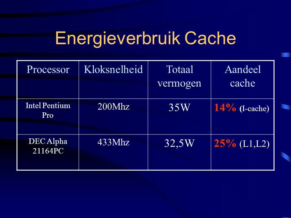 L-cache Data path I-cache L-cache Tag L-cache Data