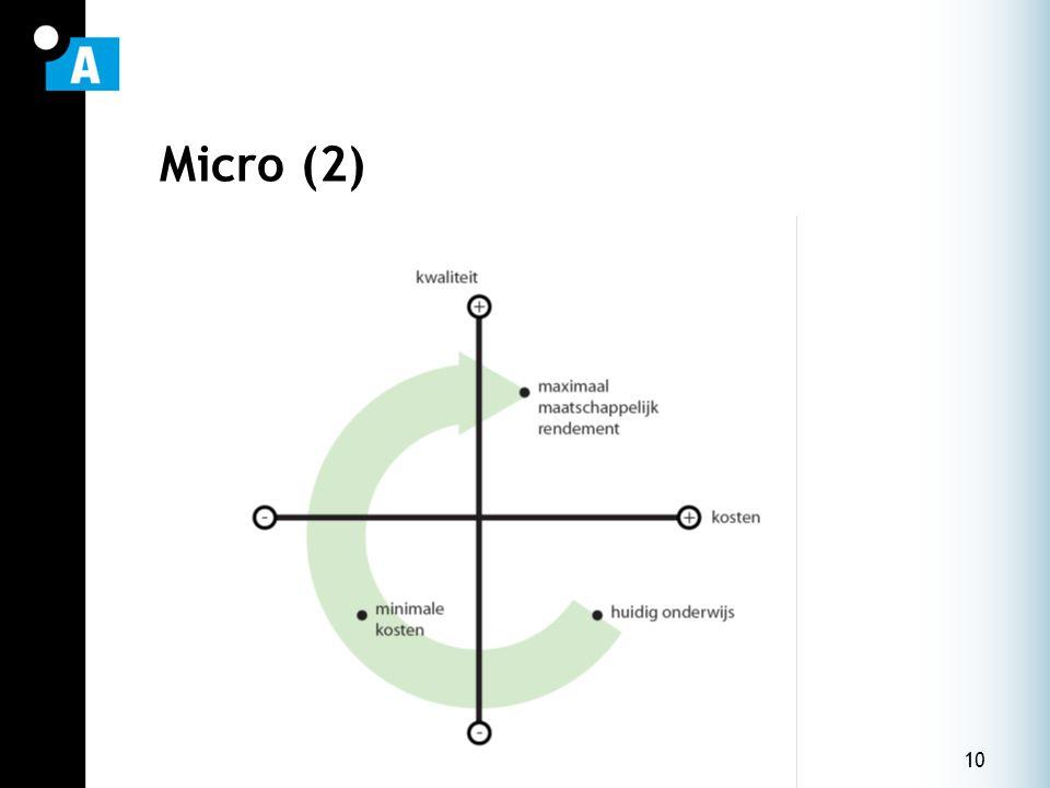10 Micro (2)