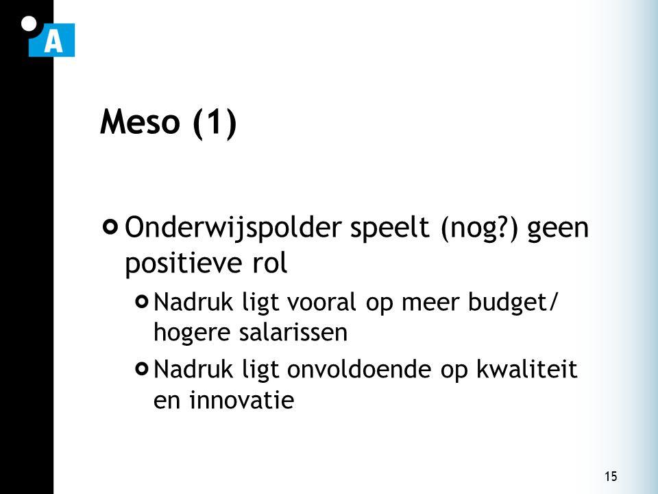 15 Meso (1) Onderwijspolder speelt (nog?) geen positieve rol Nadruk ligt vooral op meer budget/ hogere salarissen Nadruk ligt onvoldoende op kwaliteit