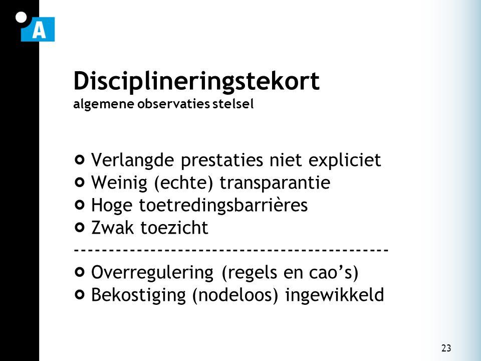 23 Disciplineringstekort algemene observaties stelsel Verlangde prestaties niet expliciet Weinig (echte) transparantie Hoge toetredingsbarrières Zwak toezicht ---------------------------------------------- Overregulering (regels en cao's) Bekostiging (nodeloos) ingewikkeld