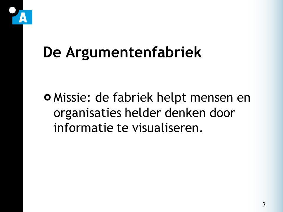 3 De Argumentenfabriek Missie: de fabriek helpt mensen en organisaties helder denken door informatie te visualiseren.